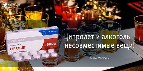 Ципролет и алкоголь: совместимость, через сколько можно пить, последствия