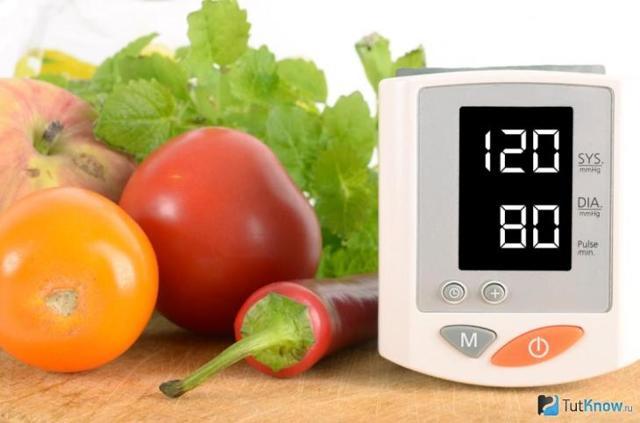 Диета при гипертонии: список продуктов понижающих давление ...