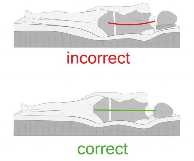 Ортопедический матрас: виды, как выбрать ортопедический матрас