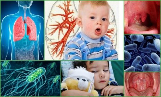 Реактивный артрит: причины, симптомы, классификация, лечение у детей, женщин и мужчин