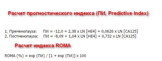 Анализ roma: что это такое, нормы и расшифровка