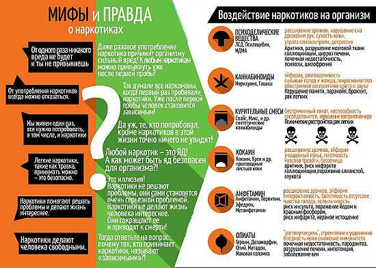 Госбюджет на лечение наркомании 2019 челябинск 40 октября 32 наркология