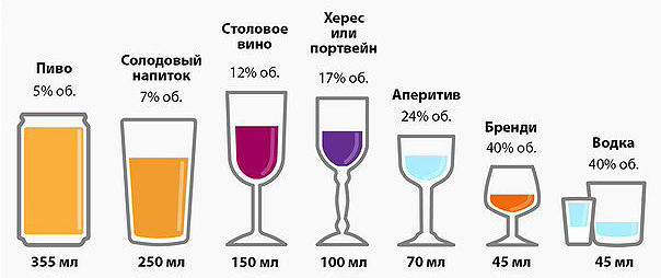 Эффералган и алкоголь — совместимость, последствия употребления при похмелье